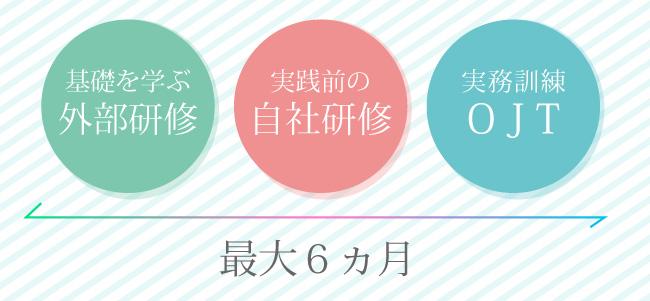 福岡SE・PG採用情報(未経験者)