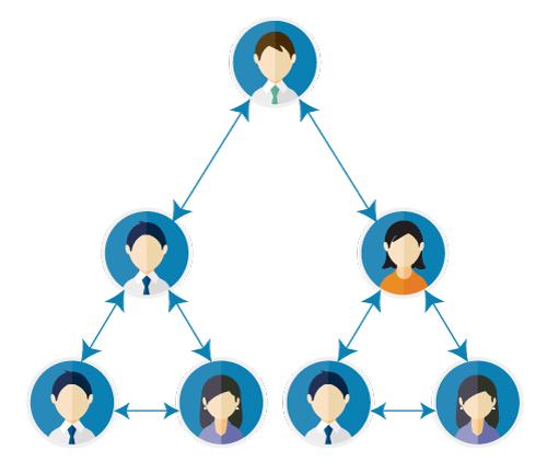 エンジニアのチーム体制
